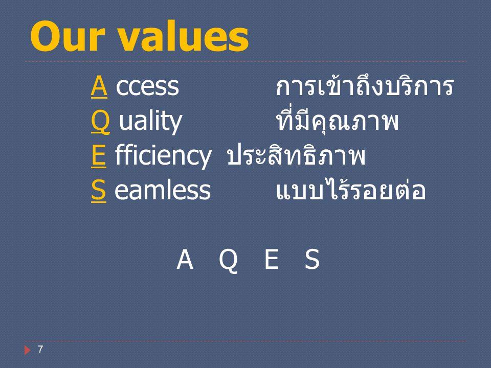 Our values A ccess การเข้าถึงบริการ Q uality ที่มีคุณภาพ E fficiency ประสิทธิภาพ S eamless แบบไร้รอยต่อ A Q E S 7