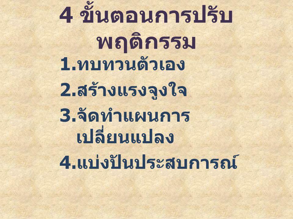4 ขั้นตอนการปรับ พฤติกรรม 1. ทบทวนตัวเอง 2. สร้างแรงจูงใจ 3. จัดทำแผนการ เปลี่ยนแปลง 4. แบ่งปันประสบการณ์