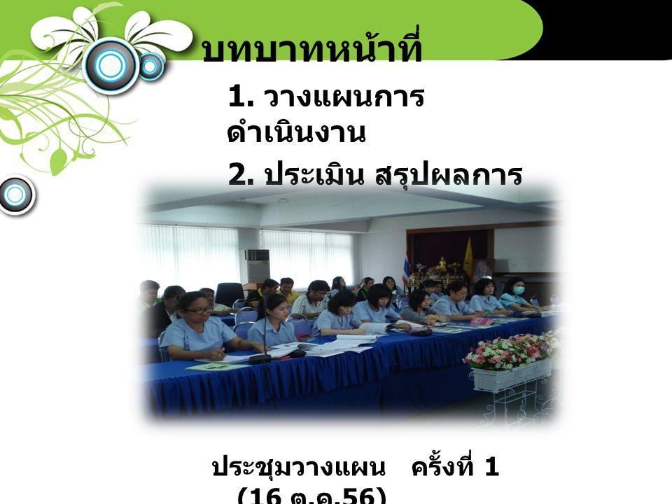 บทบาทหน้าที่ 1.วางแผนการ ดำเนินงาน 2. ประเมิน สรุปผลการ ดำเนินงาน ประชุมวางแผน ครั้งที่ 1 (16 ต.
