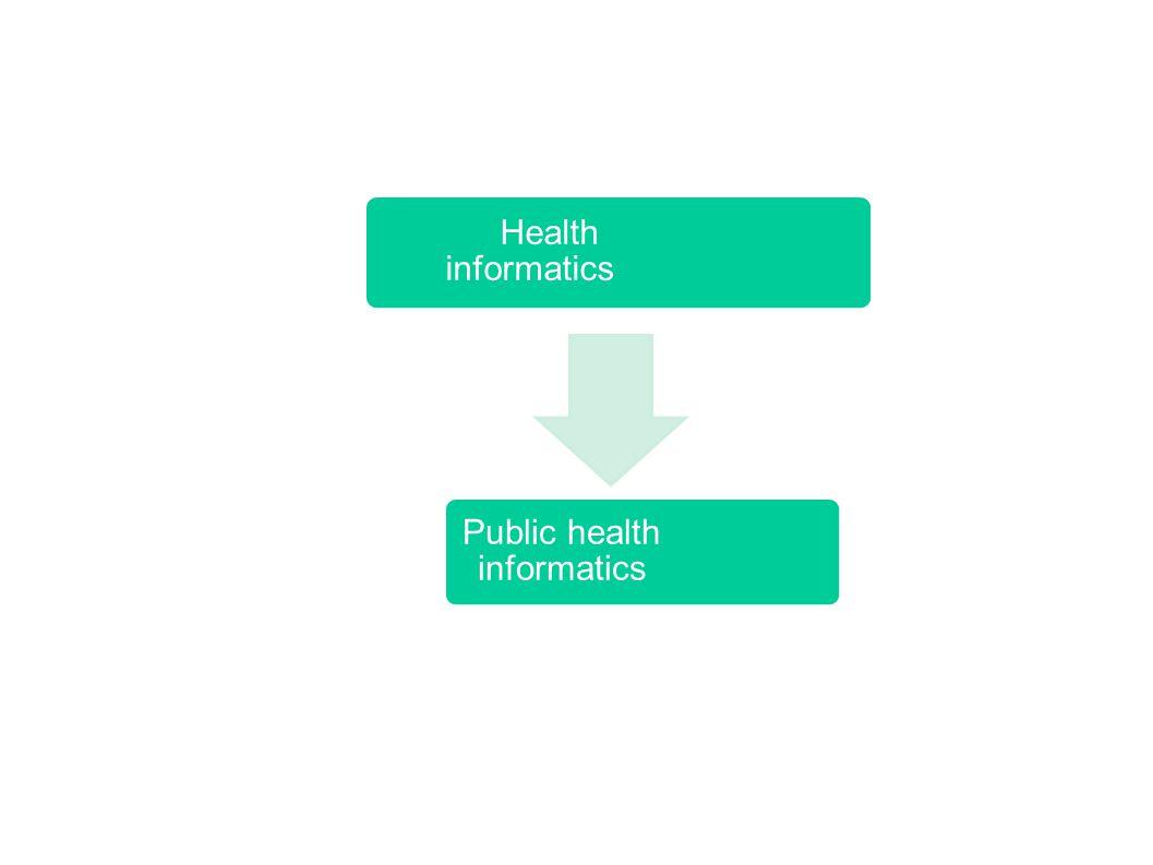 Health informatics Public health informatics