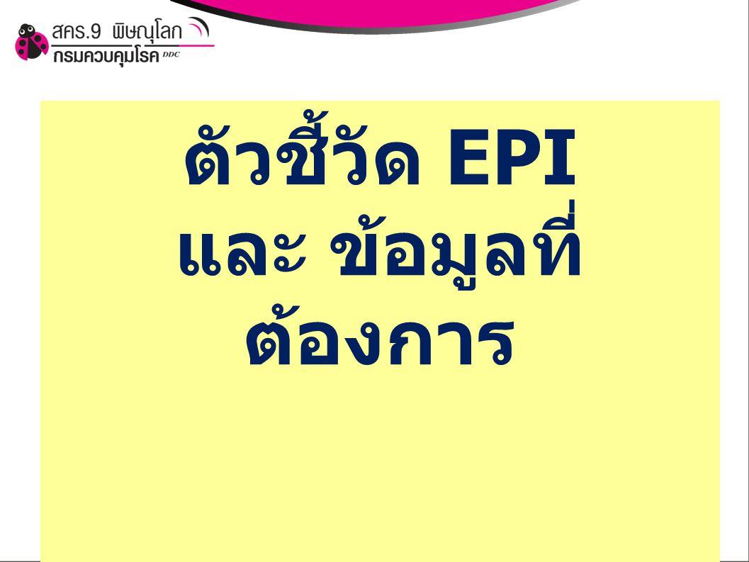 ตัวชี้วัด EPI และ ข้อมูลที่ ต้องการ