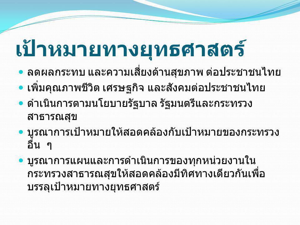 เป้าหมายทางยุทธศาสตร์ ลดผลกระทบ และความเสี่ยงด้านสุขภาพ ต่อประชาชนไทย เพิ่มคุณภาพชีวิต เศรษฐกิจ และสังคมต่อประชาชนไทย ดำเนินการตามนโยบายรัฐบาล รัฐมนตรีและกระทรวง สาธารณสุข บูรณาการเป้าหมายให้สอดคล้องกับเป้าหมายของกระทรวง อื่น ๆ บูรณาการแผนและการดำเนินการของทุกหน่วยงานใน กระทรวงสาธารณสุขให้สอดคล้องมีทิศทางเดียวกันเพื่อ บรรลุเป้าหมายทางยุทธศาสตร์