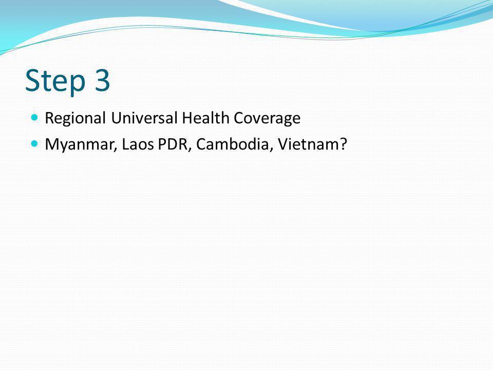Step 3 Regional Universal Health Coverage Myanmar, Laos PDR, Cambodia, Vietnam?