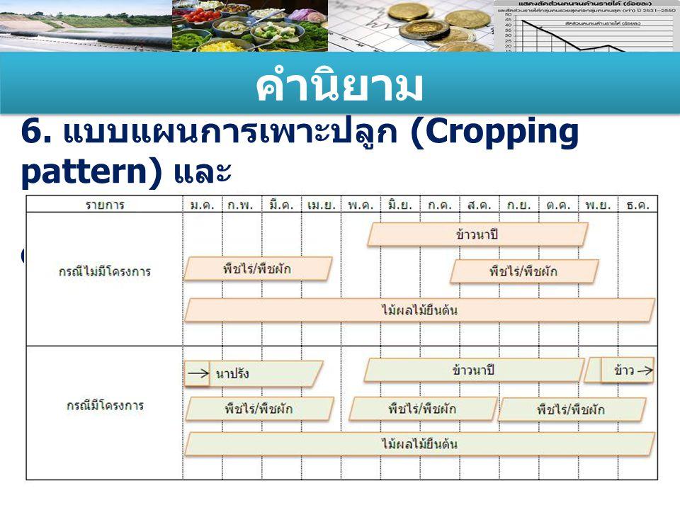 คำนิยาม 6. แบบแผนการเพาะปลูก (Cropping pattern) และ ปฏิทินการปลูกพืช (Cropping calendar)