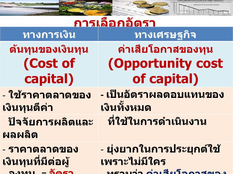 การเลือกอัตรา คิดลด ทางการเงินทางเศรษฐกิจ ต้นทุนของเงินทุน (Cost of capital) ค่าเสียโอกาสของทุน (Opportunity cost of capital) - ใช้ราคาตลาดของ เงินทุน