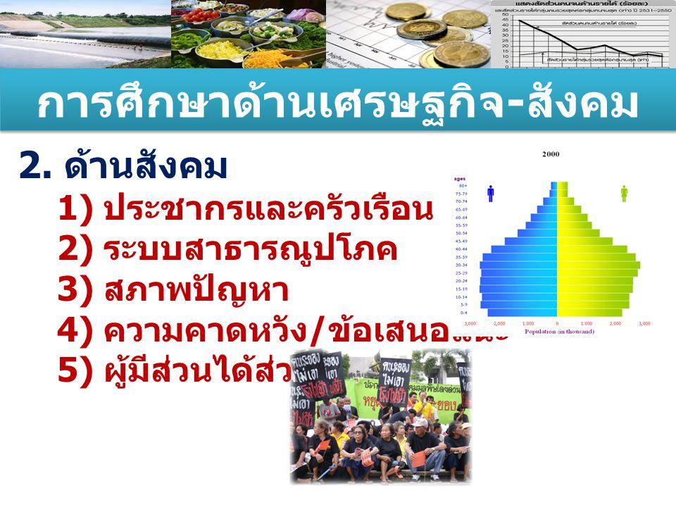 การศึกษาด้านเศรษฐกิจ - สังคม 2. ด้านสังคม 1) ประชากรและครัวเรือน 2) ระบบสาธารณูปโภค 3) สภาพปัญหา 4) ความคาดหวัง / ข้อเสนอแนะ 5) ผู้มีส่วนได้ส่วนเสีย
