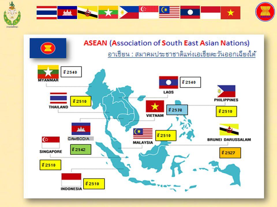 2. เพื่อเตรียมความพร้อมรองรับการเป็นประชาคม เศรษฐกิจอาเซียน (AEC) ซึ่งจะเริ่มต้นอย่างเป็น ทางการในปี พ.ศ.2558 และก่อให้เกิดการเคลื่อนย้าย บุคลากรสาขาอ