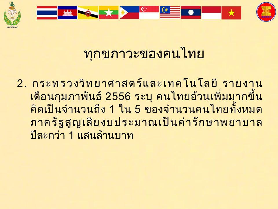 1. กระทรวงสาธารณสุข สำรวจปี พ.ศ.2555 พบว่า คนไทยรูปร่างท้วมถึงอ้วน มีมากกว่า 17 ล้านคน นับเป็นอันดับ 5 ของ เอเชียแปซิฟิก ที่สำคัญ ทั้งเด็กและผู้ใหญ่อ้