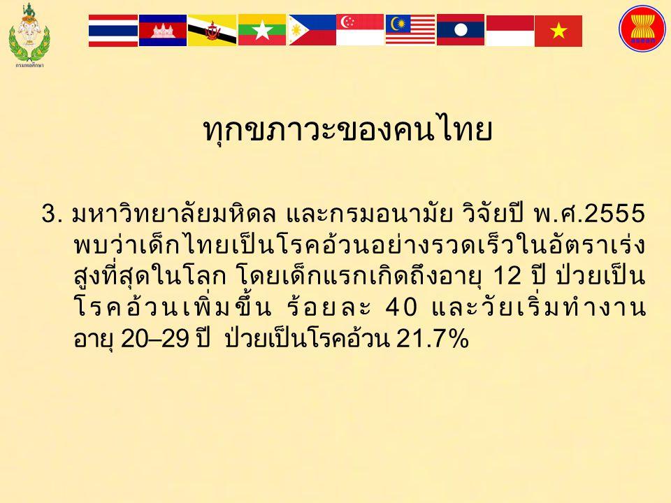2. กระทรวงวิทยาศาสตร์และเทคโนโลยี รายงาน เดือนกุมภาพันธ์ 2556 ระบุ คนไทยอ้วนเพิ่มมากขึ้น คิดเป็นจำนวนถึง 1 ใน 5 ของจำนวนคนไทยทั้งหมด ภาครัฐสูญเสียงบปร