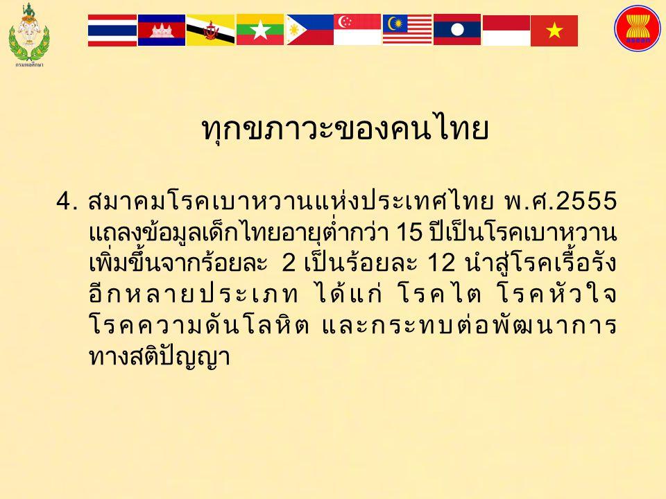 3. มหาวิทยาลัยมหิดล และกรมอนามัย วิจัยปี พ.ศ.2555 พบว่าเด็กไทยเป็นโรคอ้วนอย่างรวดเร็วในอัตราเร่ง สูงที่สุดในโลก โดยเด็กแรกเกิดถึงอายุ 12 ปี ป่วยเป็น โ