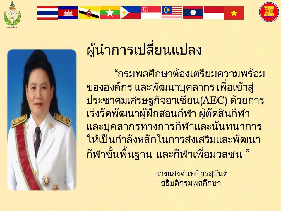 ประเทศไทยเคยได้รับเหรียญรางวัลรวมสูงสุด ร้อยละ 9.13 (39 เหรียญจาก 427 เหรียญ ) เมื่อเอเชียนเกมส์ ครั้งที่ 6 ปี พ.