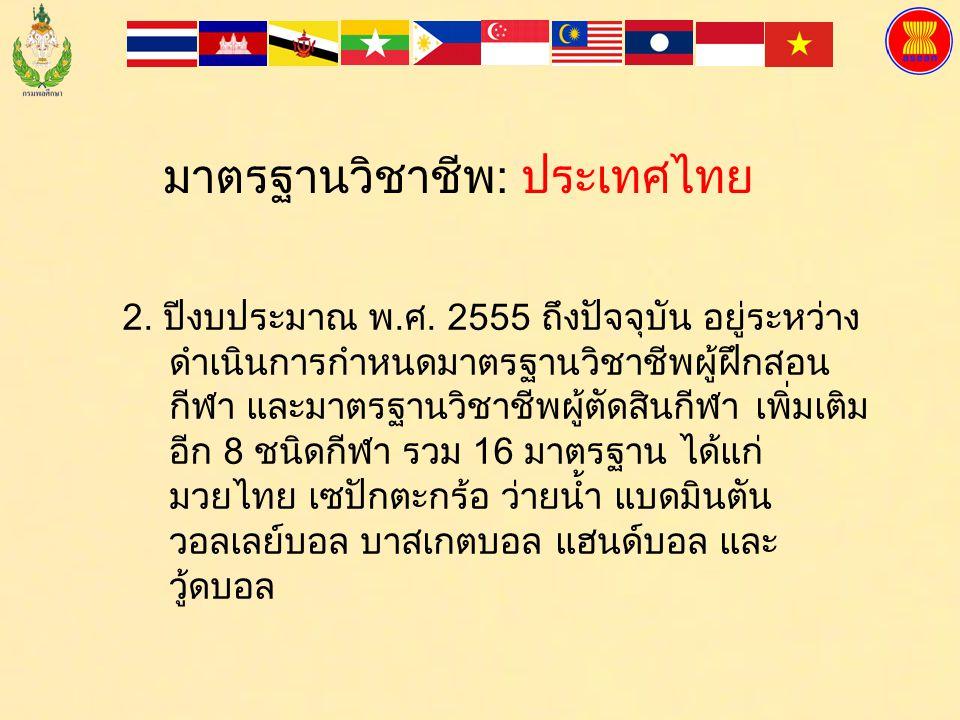 มาตรฐานวิชาชีพ: ประเทศไทย 1. เริ่มดำเนินการปีงบประมาณ 2554 จำนวน 4 มาตรฐานวิชาชีพ ได้แก่ มาตรฐานวิชาชีพ ผู้ฝึกสอนกีฬาฟุตบอล, ผู้ตัดสินกีฬาฟุตบอล, ผู้น
