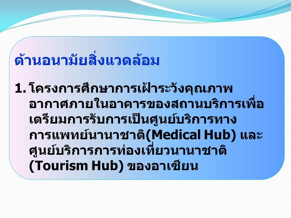 ด้านอนามัยสิ่งแวดล้อม 1. โครงการศึกษาการเฝ้าระวังคุณภาพ อากาศภายในอาคารของสถานบริการเพื่อ เตรียมการรับการเป็นศูนย์บริการทาง การแพทย์นานาชาติ (Medical