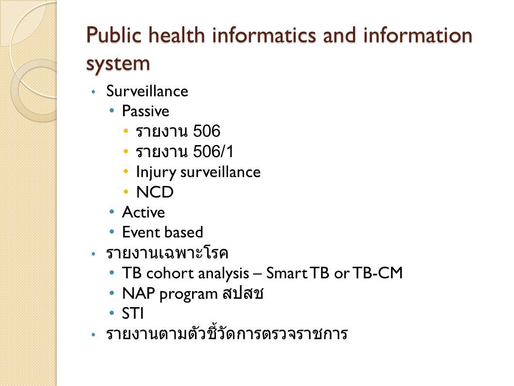 Public health informatics and information system Surveillance Passive รายงาน 506 รายงาน 506/1 Injury surveillance NCD Active Event based รายงานเฉพาะโร