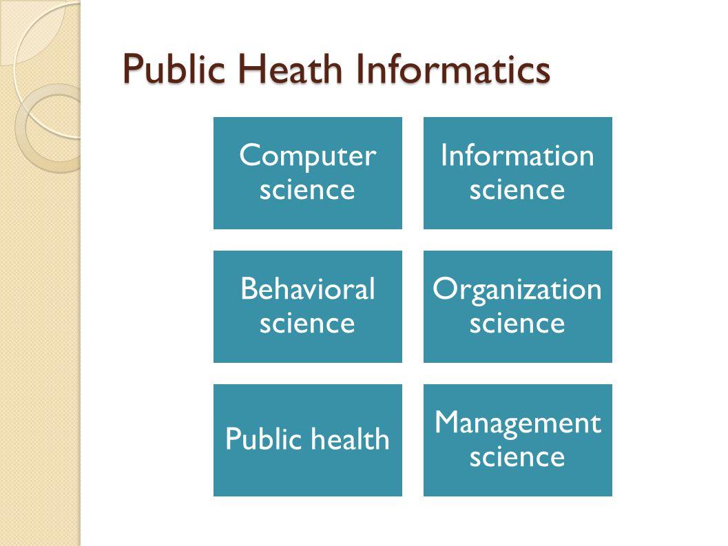 Public Heath Informatics Computer science Information science Behavioral science Organization science Public health Management science