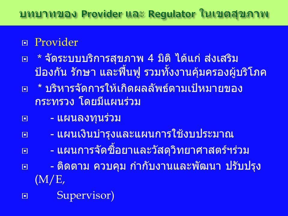  Provider  * จัดระบบบริการสุขภาพ 4 มิติ ได้แก่ ส่งเสริม ป้องกัน รักษา และฟื้นฟู รวมทั้งงานคุ้มครองผู้บริโภค  * บริหารจัดการให้เกิดผลลัพธ์ตามเป้หมาย