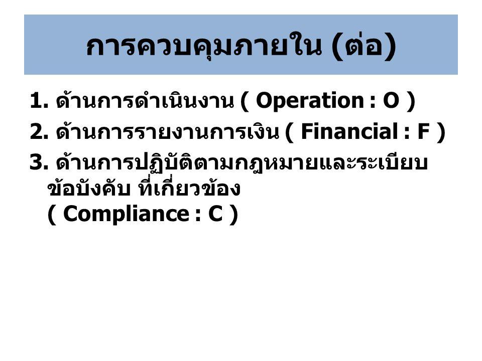 การควบคุมภายใน ( ต่อ ) 1. ด้านการดำเนินงาน ( Operation : O ) 2. ด้านการรายงานการเงิน ( Financial : F ) 3. ด้านการปฏิบัติตามกฎหมายและระเบียบ ข้อบังคับ