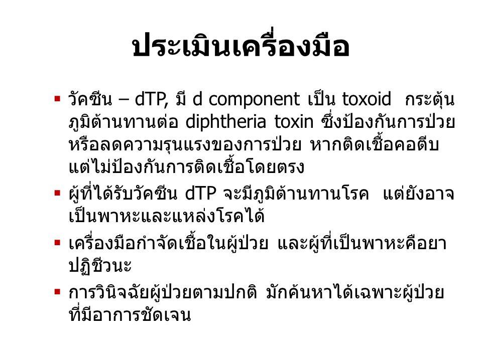 ยุทธศาสตร์การควบคุมป้องกันโรค  เร่งควบคุมแหล่งโรคในจังหวัดที่มีการระบาด (จ.เลย, เพชรบูรณ์, หนองบัวลำพู)  ป้องกันกลุ่มเสี่ยงใน จ.เลยและพื้นที่ใกล้เคียง 8 จังหวัด (เลย พิษณุโลก เพชรบูรณ์ ชัยภูมิ หนองบัวลำพู อุดร หนองคาย ขอนแก่น)  ประเมินความเสี่ยงและป้องกันโรคในจังหวัดอื่นๆ ของประเทศ  เฝ้าระวังโรคข้ามแดน