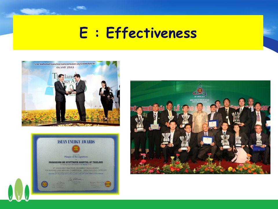 E : Effectiveness