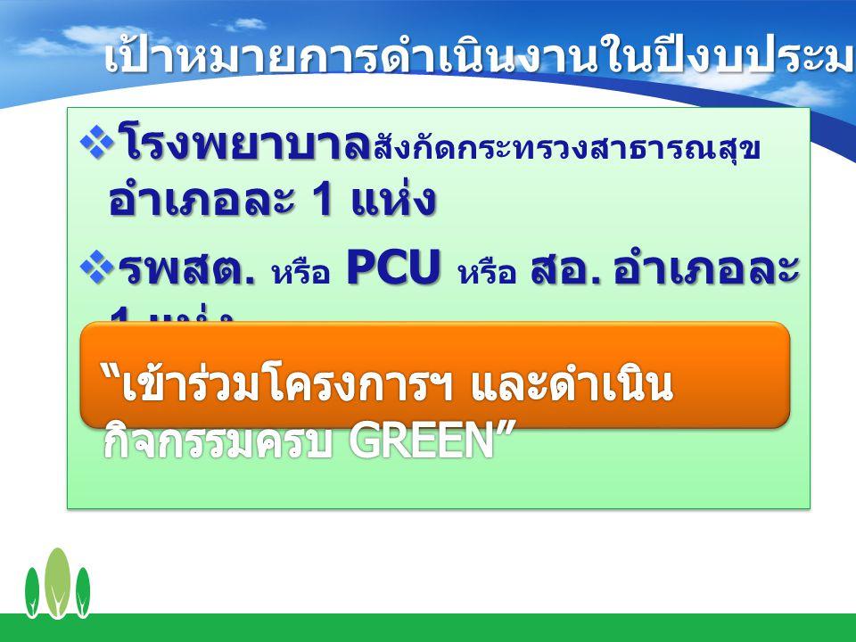  โรงพยาบาล อำเภอละ 1 แห่ง  โรงพยาบาล สังกัดกระทรวงสาธารณสุข อำเภอละ 1 แห่ง  รพสต. PCU สอ. อำเภอละ 1 แห่ง  รพสต. หรือ PCU หรือ สอ. อำเภอละ 1 แห่ง 