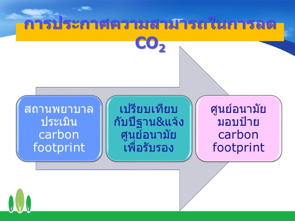 การประกาศความสามารถในการลด CO 2 สถานพยาบาล ประเมิน carbon footprint เปรียบเทียบ กับปีฐาน & แจ้ง ศูนย์อนามัย เพื่อรับรอง ศูนย์อนามัย มอบป้าย carbon foo