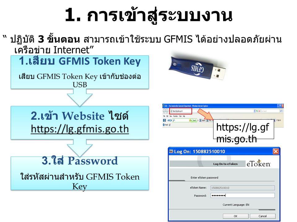ปฏิบัติ 3 ขั้นตอน สามารถเข้าใช้ระบบ GFMIS ได้อย่างปลอดภัยผ่าน เครือข่าย Internet 1.