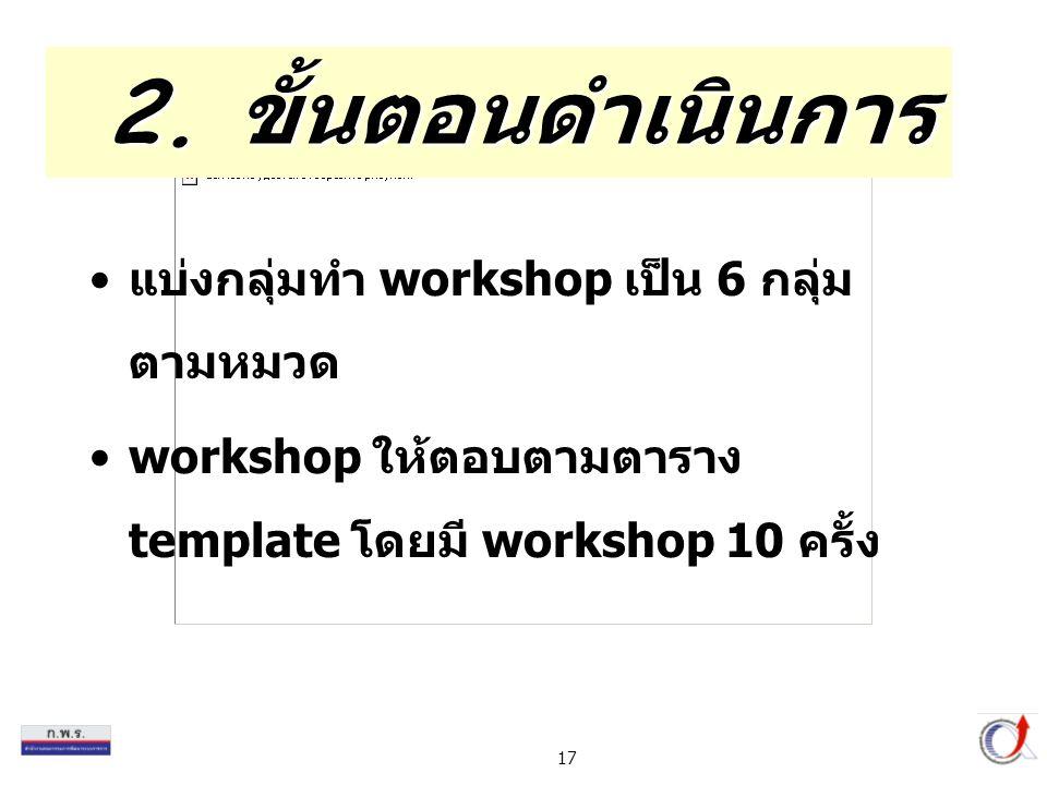 17 แบ่งกลุ่มทำ workshop เป็น 6 กลุ่ม ตามหมวด workshop ให้ตอบตามตาราง template โดยมี workshop 10 ครั้ง 2.