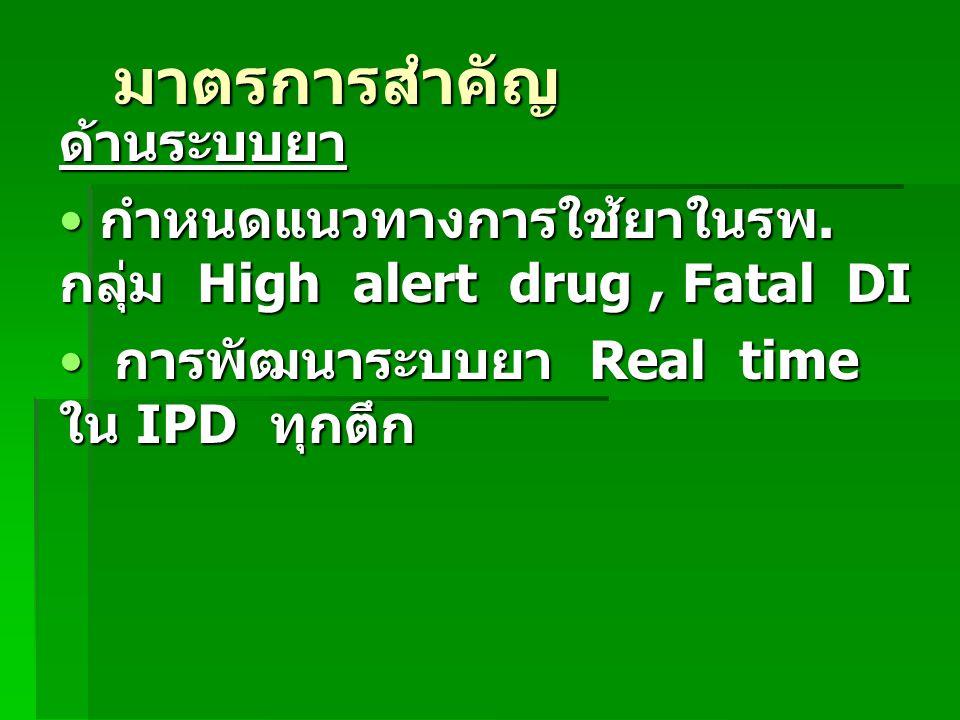 มาตรการสำคัญ ด้านระบบยา กำหนดแนวทางการใช้ยาในรพ. กลุ่ม High alert drug, Fatal DI กำหนดแนวทางการใช้ยาในรพ. กลุ่ม High alert drug, Fatal DI การพัฒนาระบบ