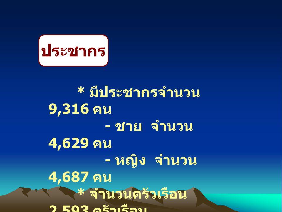 * มีประชากรจำนวน 9,316 คน - ชาย จำนวน 4,629 คน - หญิง จำนวน 4,687 คน * จำนวนครัวเรือน 2,593 ครัวเรือน ประชากร