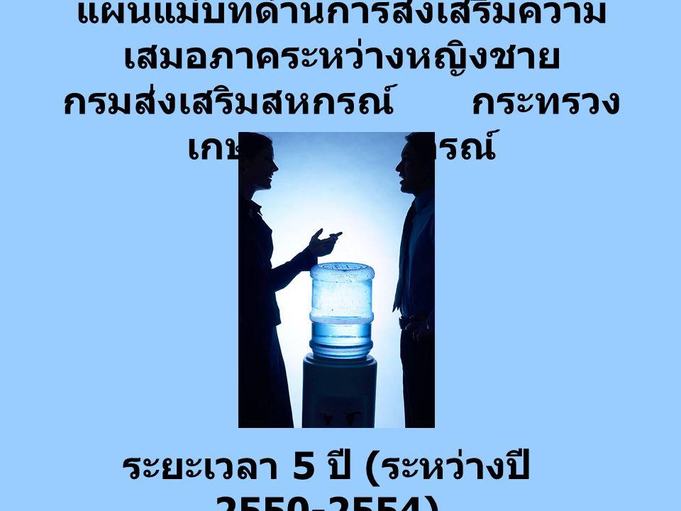 แผนแม่บทด้านการส่งเสริมความ เสมอภาคระหว่างหญิงชาย กรมส่งเสริมสหกรณ์ กระทรวง เกษตรและสหกรณ์ ระยะเวลา 5 ปี ( ระหว่างปี 2550-2554)