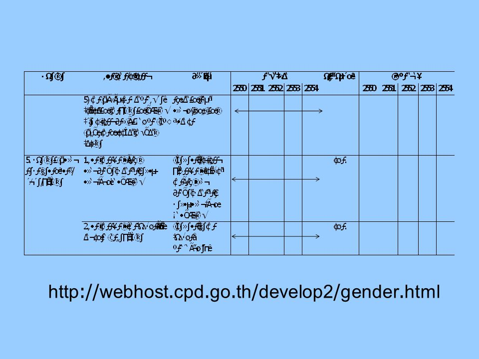 http://webhost.cpd.go.th/develop2/gender.html