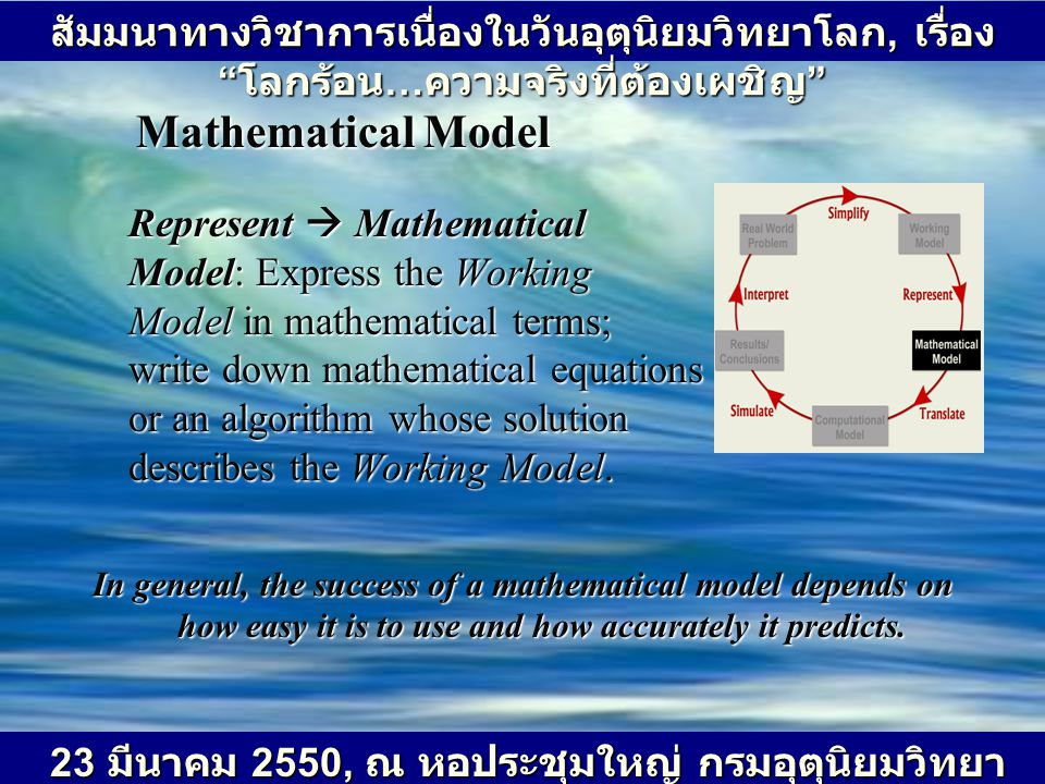 Mathematical Model Represent  Mathematical Model: Express the Working Model in mathematical terms; write down mathematical equations or an algorithm