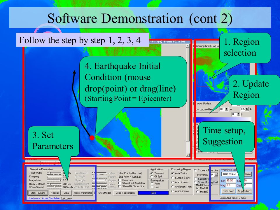 Software Demonstration (cont 2) 1. Region selection 2. Update Region 3. Set Parameters 4. Earthquake Initial Condition (mouse drop(point) or drag(line