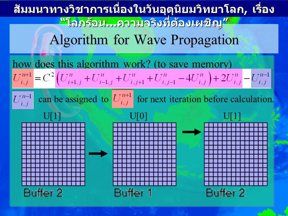 Algorithm for Wave Propagation (cont 2) 1.