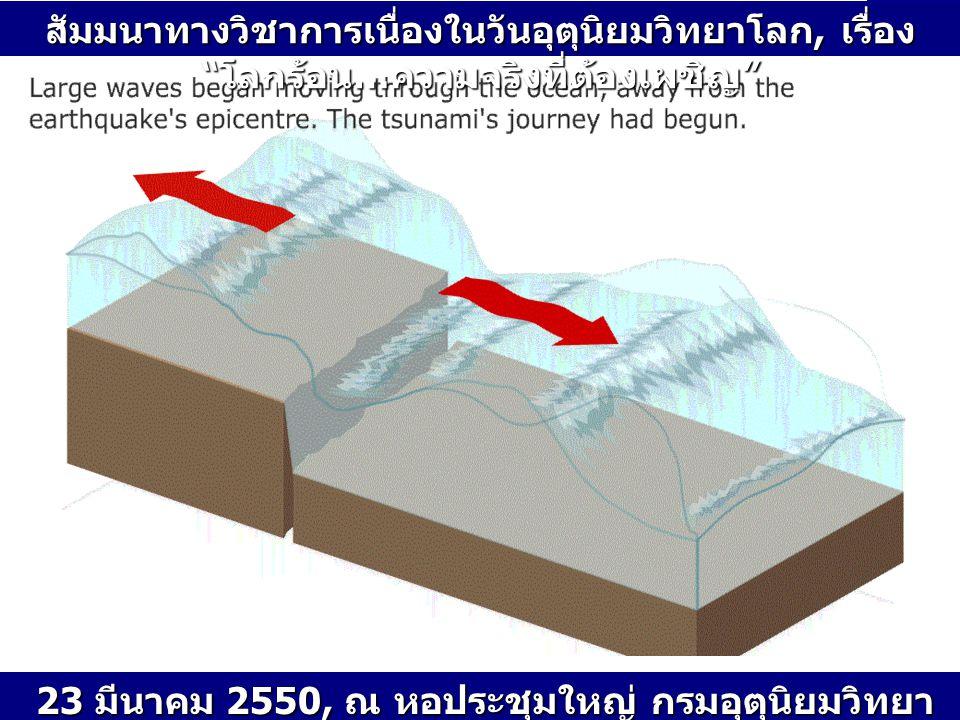 "1. INDIAN OCEAN TSUNAMI (CONTINUE) NEXT => NEXT => <=BACK MAIN สัมมนาทางวิชาการเนื่องในวันอุตุนิยมวิทยาโลก, เรื่อง "" โลกร้อน … ความจริงที่ต้องเผชิญ """