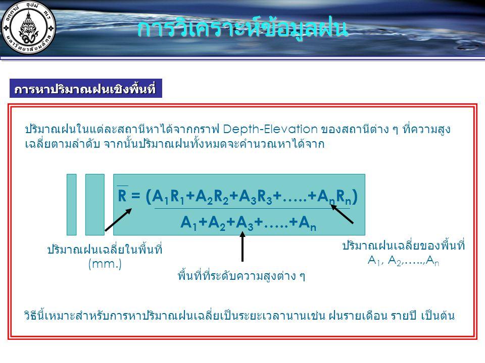 ปริมาณฝนในแต่ละสถานีหาได้จากกราฟ D epth-Elevation ของสถานีต่าง ๆ ที่ความสูง เฉลี่ยตามลำดับ จากนั้นปริมาณฝนทั้งหมดจะคำนวณหาได้จาก วิธีนี้เหมาะสำหรับการหาปริมาณฝนเฉลี่ยเป็นระยะเวลานานเช่น ฝนรายเดือน รายปี เป็นต้น R = (A 1 R 1 +A 2 R 2 +A 3 R 3 +…..+A n R n ) A 1 +A 2 +A 3 +…..+A n ปริมาณฝนเฉลี่ยในพื้นที่ (mm.) พื้นที่ที่ระดับความสูงต่าง ๆ ปริมาณฝนเฉลี่ยของพื้นที่ A 1, A 2,…..,A n การหาปริมาณฝนเชิงพื้นที่ การวิเคราะห์ข้อมูลฝน