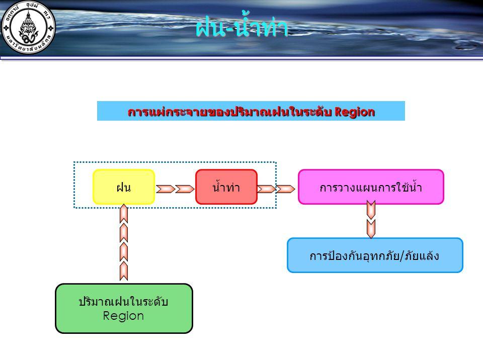 การแผ่กระจายของปริมาณฝนในระดับ Region ฝนการวางแผนการใช้น้ำน้ำท่า การป้องกันอุทกภัย/ภัยแล้ง ปริมาณฝนในระดับ Region ฝน-น้ำท่า