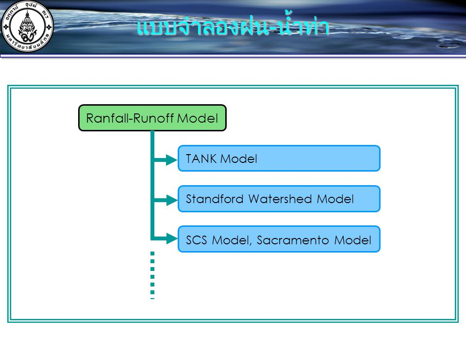 แบบจำลองฝน-น้ำท่า Ranfall-Runoff Model TANK Model Standford Watershed Model SCS Model, Sacramento Model