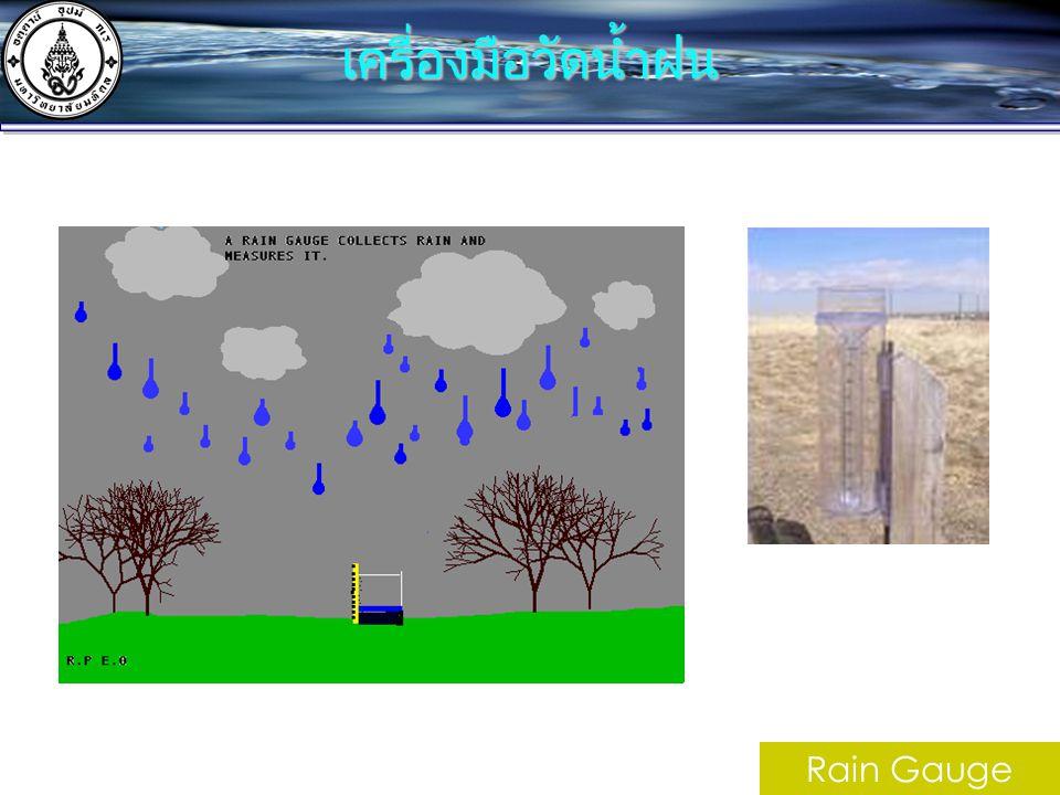 Rain Gauge เครื่องมือวัดน้ำฝน