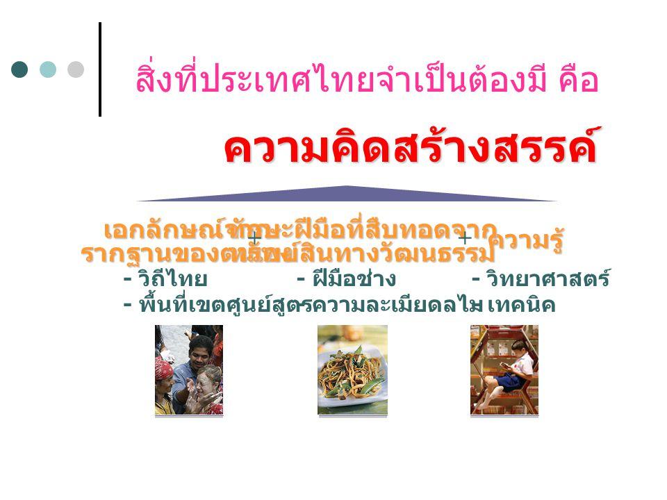 สิ่งที่ประเทศไทยจำเป็นต้องมี คือ ความรู้ เอกลักษณ์จากรากฐานของตนเองทักษะฝีมือที่สืบทอดจากทรัพย์สินทางวัฒนธรรม ++ ความคิดสร้างสรรค์ - วิถีไทย - พื้นที่