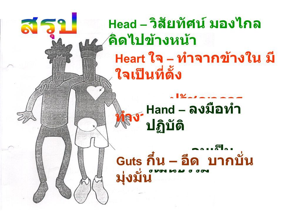 Head – วิสัยทัศน์ มองไกล คิดไปข้างหน้า Heart ใจ – ทำจากข้างใน มี ใจเป็นที่ตั้ง - ปรัชญาการ ทำงาน Hand – ลงมือทำ ปฏิบัติ จนเป็น วัฒนธรรม Guts กึ๋น – อึด บากบั่น มุ่งมั่น