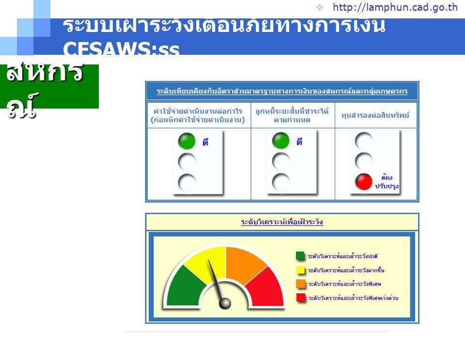 Company name www.themegallery.com ระบบเฝ้าระวังเตือนภัยทางการเงิน CFSAWS:ss  http://lamphun.cad.go.th สหกร ณ์