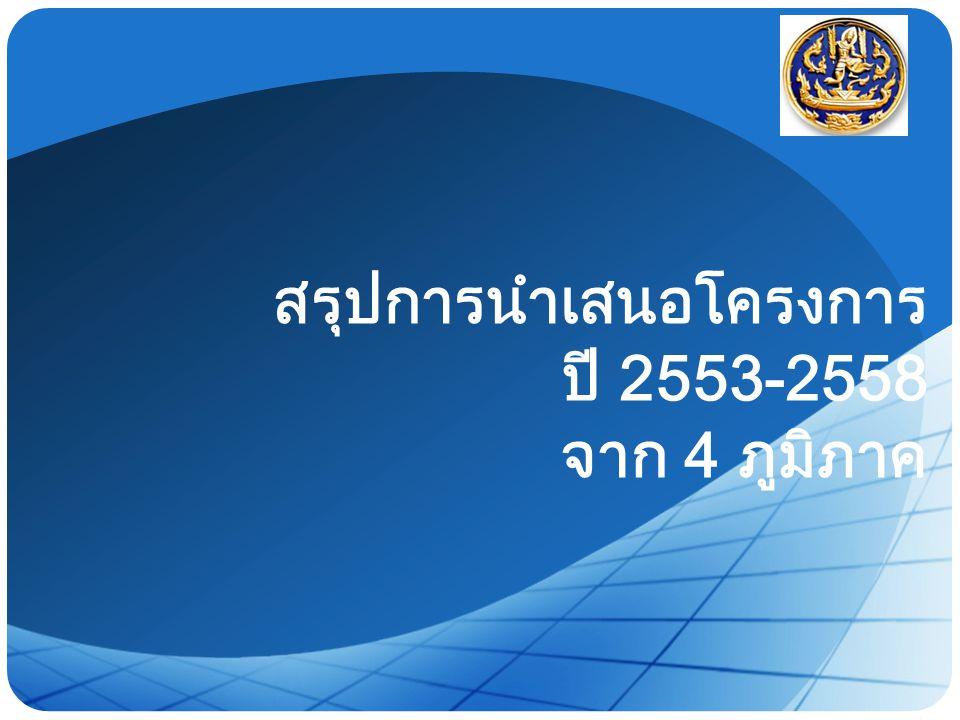 LOGO สรุปการนำเสนอโครงการ ปี 2553-2558 จาก 4 ภูมิภาค