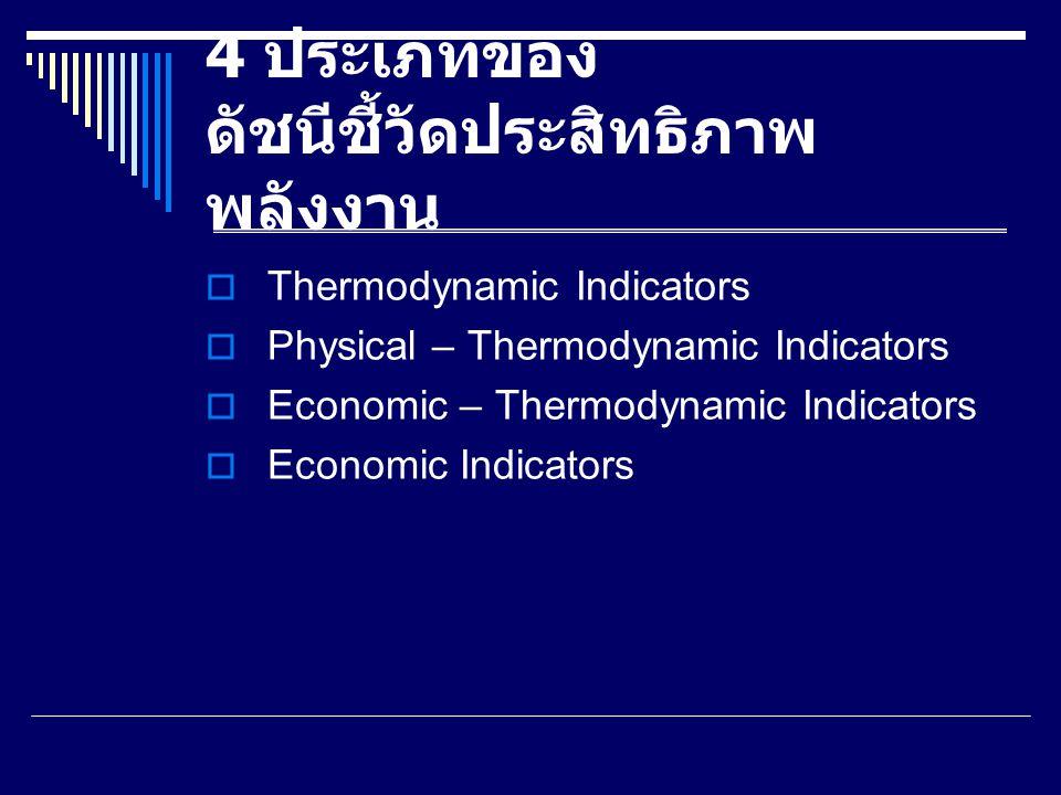 Economic – Thermodynamic Indicator  Specific Energy Consumption  Energy Intensity  Energy Elasticity
