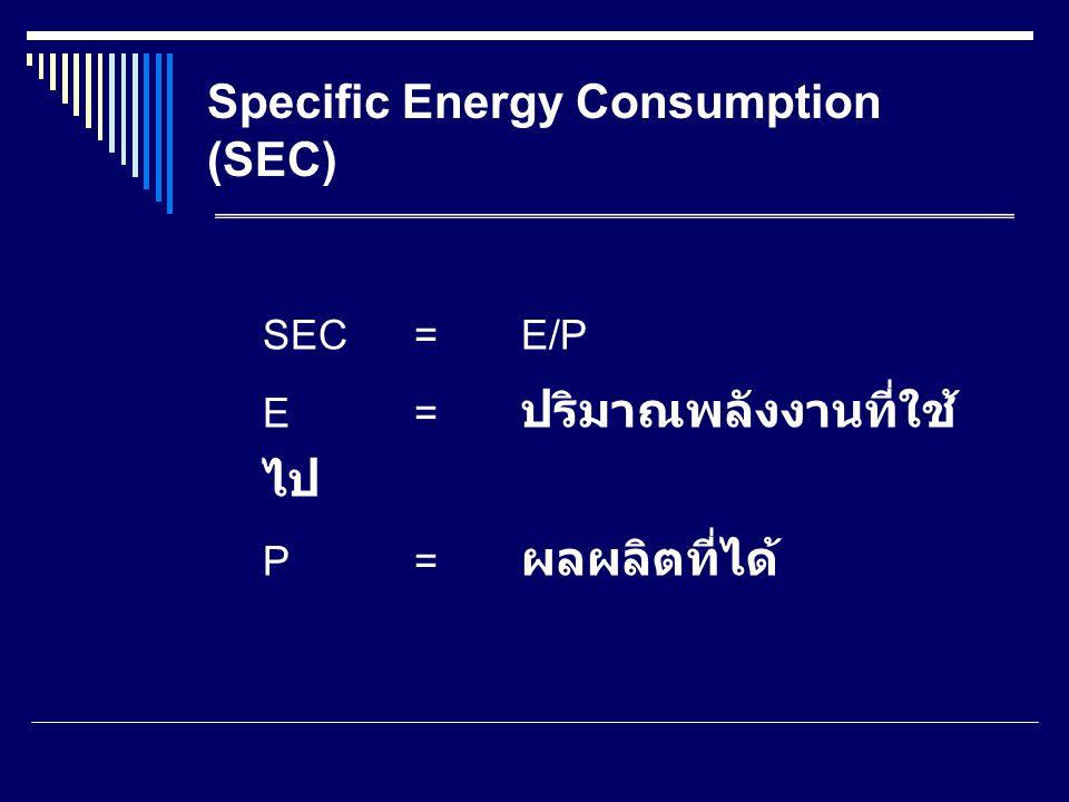 ค่าความเข้มพลังงาน เมื่อเทียบกับปริมาณ การผลิต หมายเหตุปริมาณพลังงานคิดเป็นพลังงานปฐม ภูมิเทียบเท่า