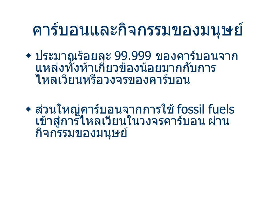คาร์บอนและกิจกรรมของมนุษย์  ประมาณร้อยละ 99.999 ของคาร์บอนจาก แหล่งทั้งห้าเกี่ยวข้องน้อยมากกับการ ไหลเวียนหรือวงจรของคาร์บอน  ส่วนใหญ่คาร์บอนจากการใ