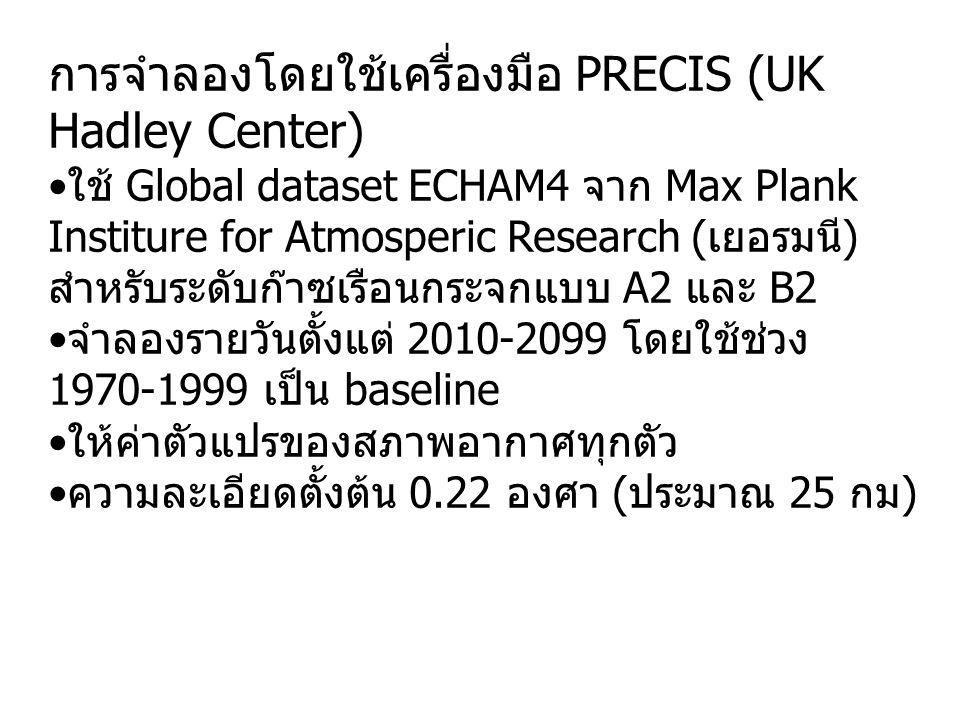 การจำลองโดยใช้เครื่องมือ PRECIS (UK Hadley Center) ใช้ Global dataset ECHAM4 จาก Max Plank Institure for Atmosperic Research ( เยอรมนี ) สำหรับระดับก๊