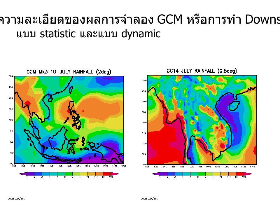 การเพิ่มความละเอียดของผลการจำลอง GCM หรือการทำ Downscaling แบบ statistic และแบบ dynamic