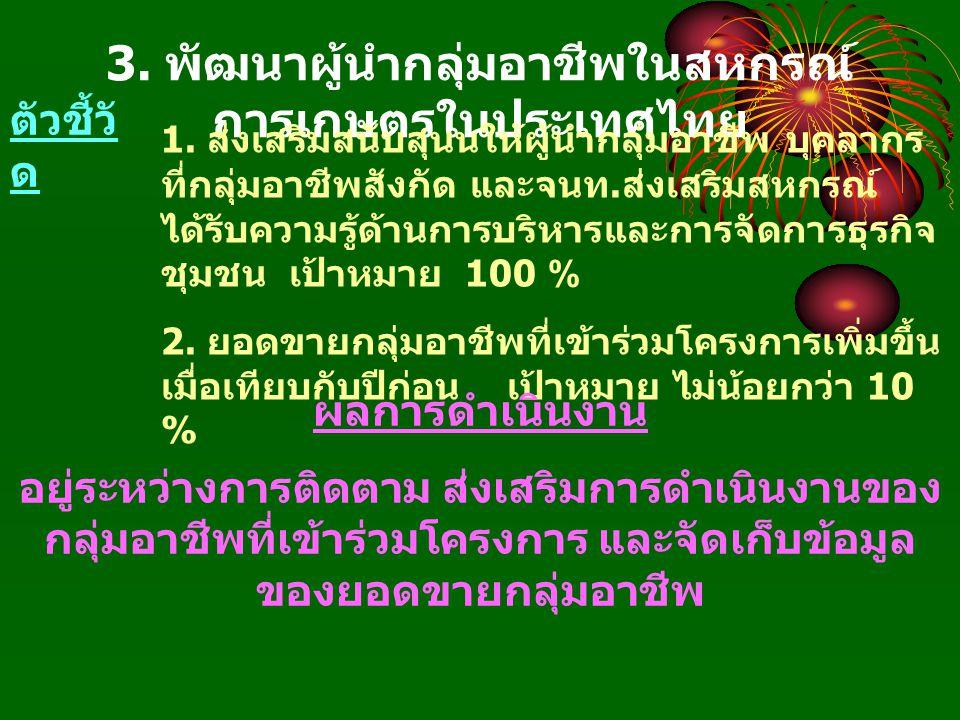 3.พัฒนาผู้นำกลุ่มอาชีพในสหกรณ์ การเกษตรในประเทศไทย 1.