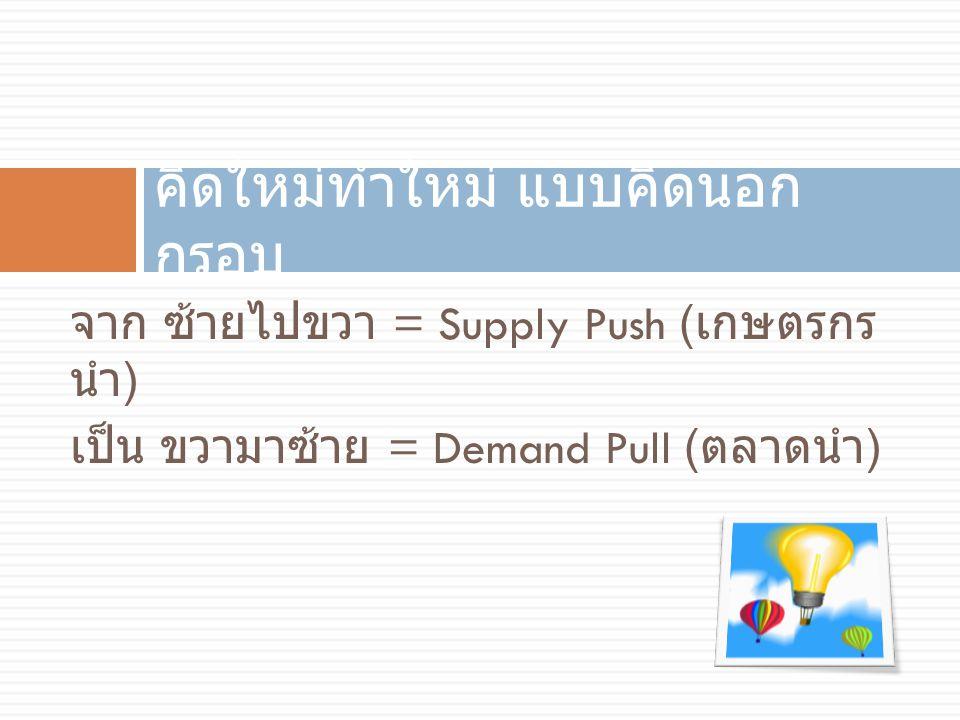 จาก ซ้ายไปขวา = Supply Push ( เกษตรกร นำ ) เป็น ขวามาซ้าย = Demand Pull ( ตลาดนำ ) คิดใหม่ทำใหม่ แบบคิดนอก กรอบ